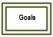 goals link
